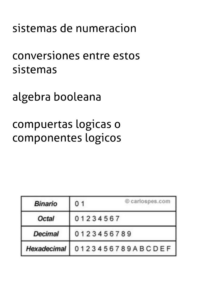 sistemas de numeracio y algebra de boole sistemas de numeracion