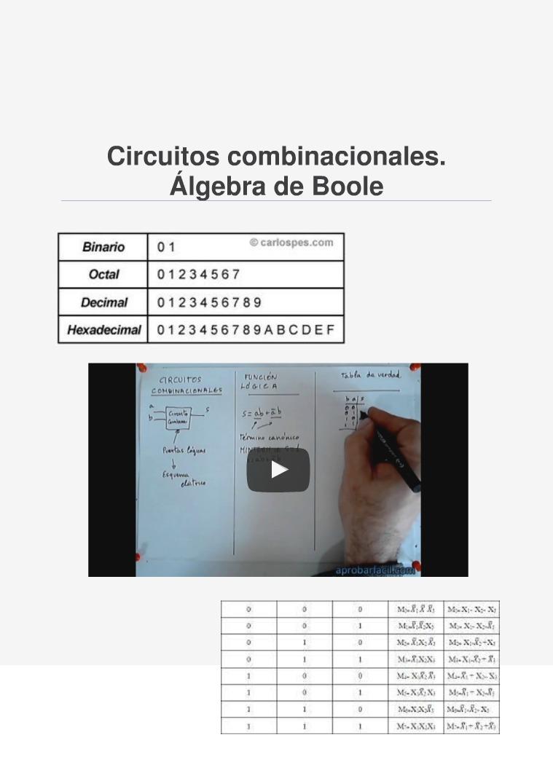 sistemas de numeracio y algebra de boole U12CircuitosCombinacionales_I