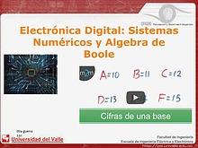 sistemas de numeracio y algebra booleana