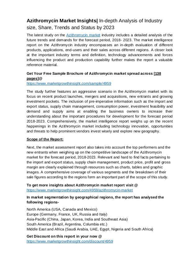 Azithromycin market Insights- Growth, Latest Trends & Forecast 2023 Azithromycin Market Insights