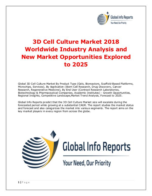 Global Info Reports 3D Cell Culture Market 2018