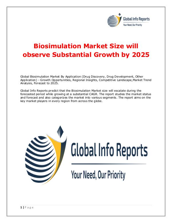 Biosimulation Market 2018