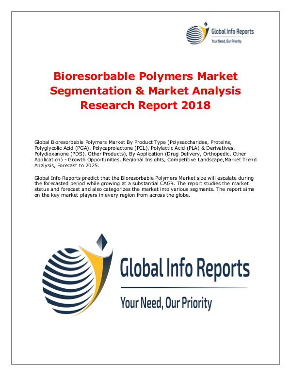 Bioresorbable Polymers Market 2018
