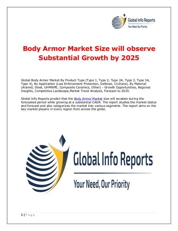 Body Armor Market 2018