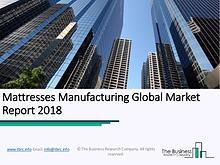 Manmade And Special Fiber Fabrics Global Market