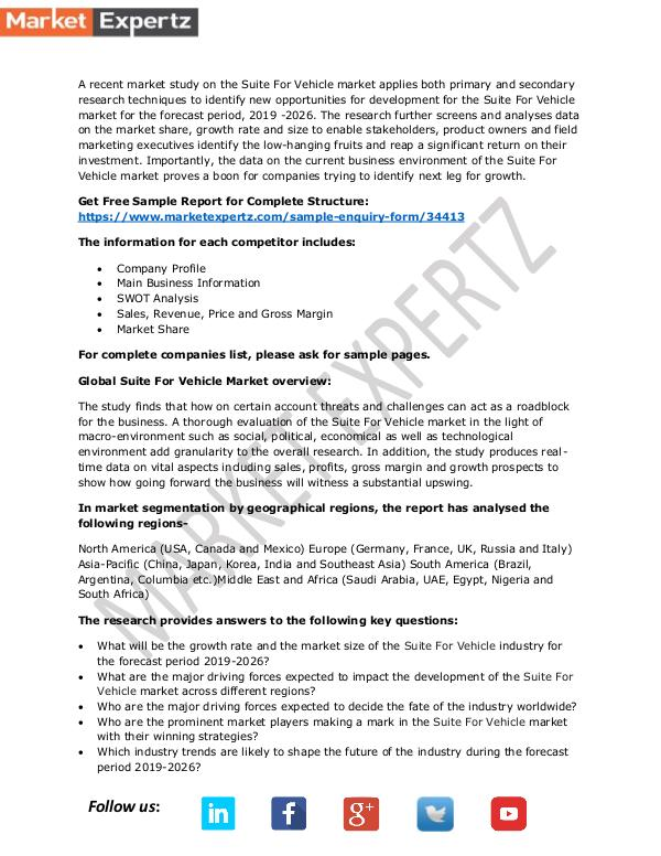 Suite For Vehicle Market Research Report Analysis and Forecasts Suite For Vehicle