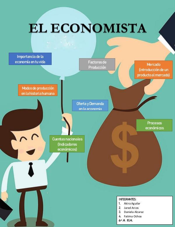 ECONOMÍA Proyecto final de economia