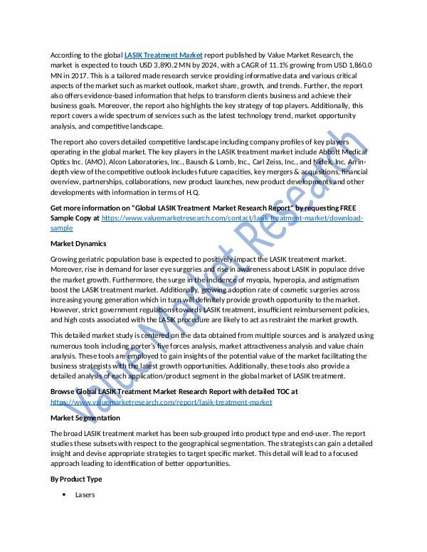 LASIK Treatment Market Size | Industry Report 2025