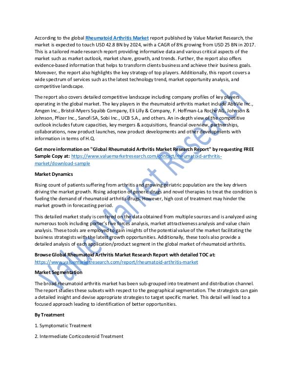 Rheumatoid Arthritis Market Report Till 2025