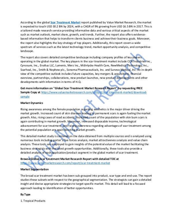 Scar Treatment Market Research Report 2018-2025