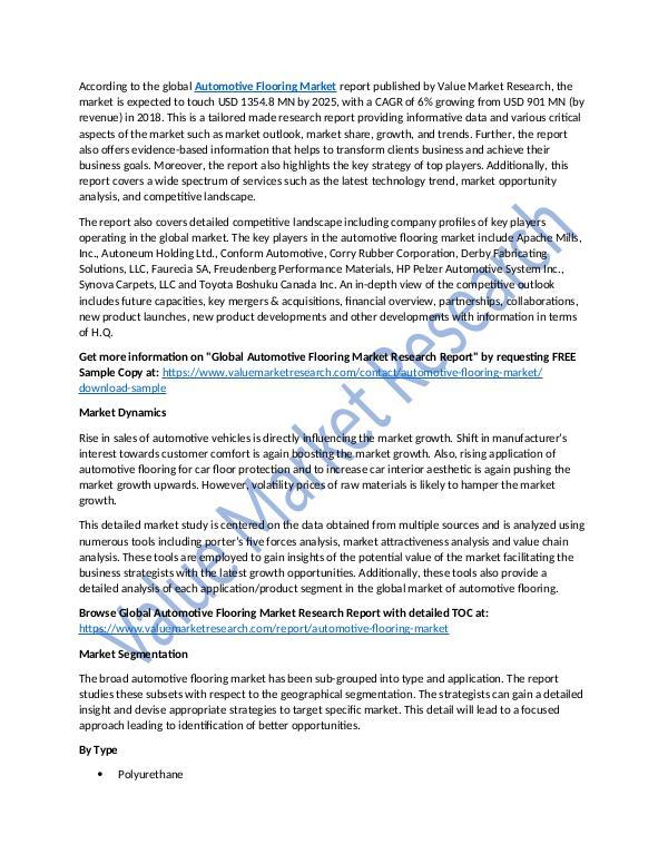 Automotive Flooring Market 2018-2025 Report