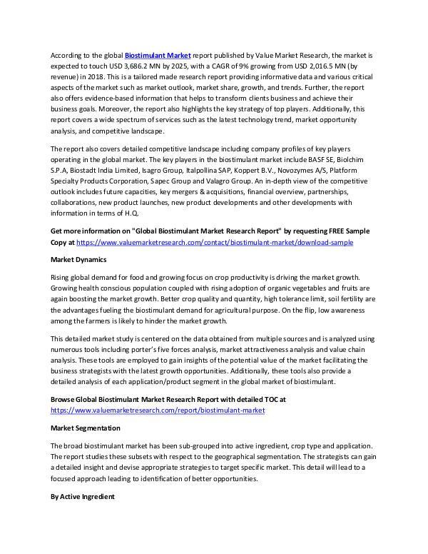 Biostimulant Market 2018-2025 Research Report