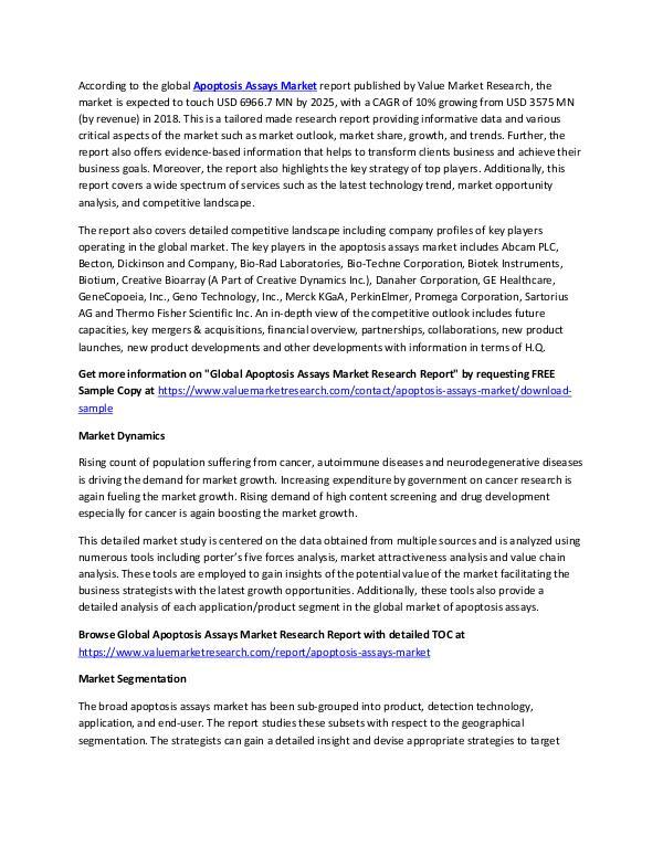 Apoptosis Assays Market 2018-2025 Analysis Report