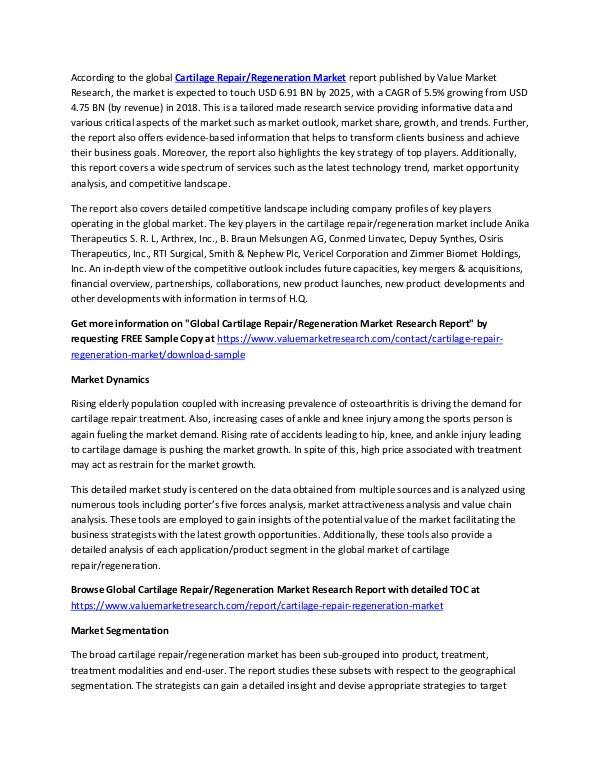 Cartilage Repair-Regeneration Market Report, 2025