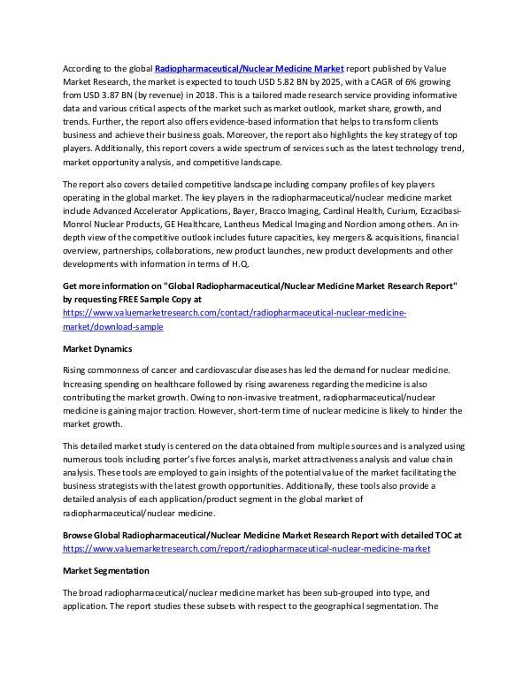 Radiopharmaceutical-Nuclear Medicine Market Report