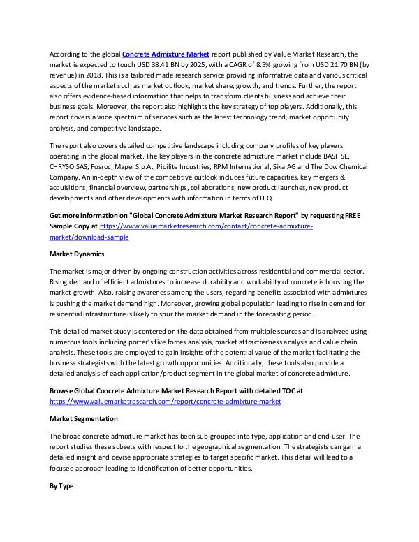 Concrete Admixture Market Research Report, 2025