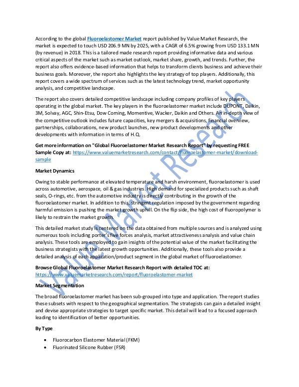Fluoroelastomer Market 2018-2025 Research Report