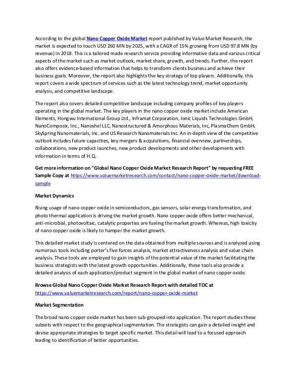 Nano Copper Oxide Market 2018-2025 Report