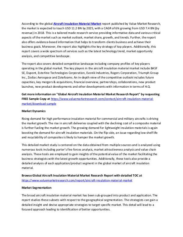 Aircraft Insulation Material Market Report, 2025
