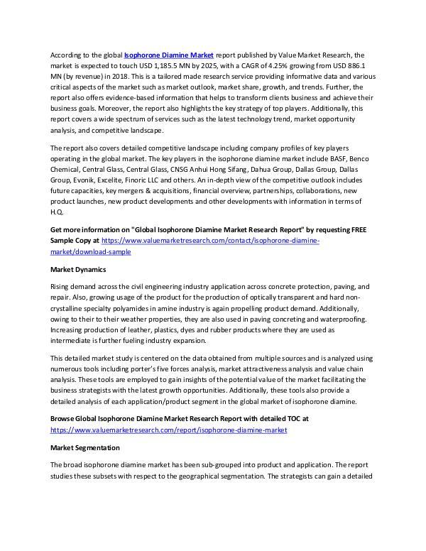 Isophorone Diamine Market 2018-2025 Report