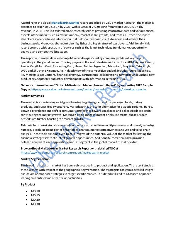 Analysis on Maltodextrin Market Report 2018-2025