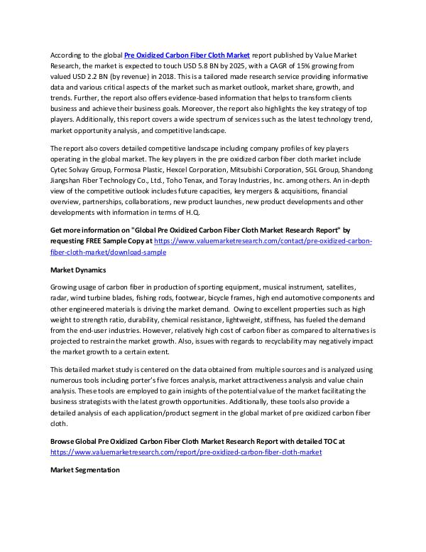 World Industries Pre Oxidized Carbon Fiber Cloth Market Report 2025