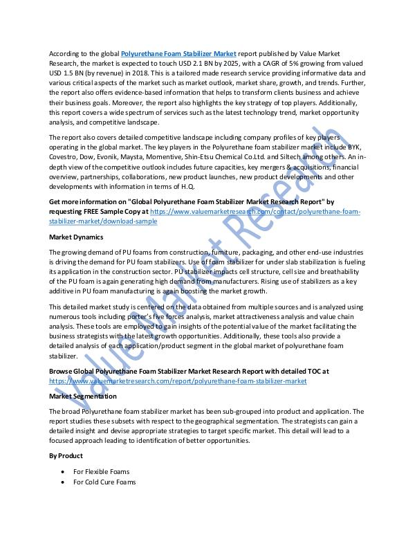 Polyurethane Foam Stabilizer Market Report, 2025