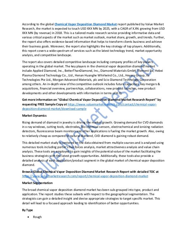 Chemical Vapor Deposition Diamond Market Report