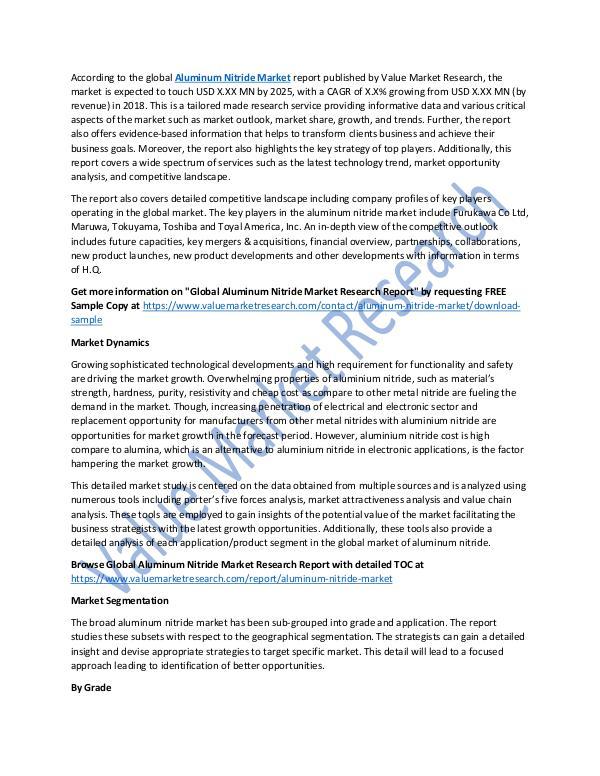 Aluminum Nitride Market 2018-2025 Analysis Report