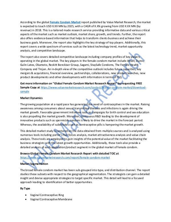 Female Condom Market 2018-2025 Industry Report