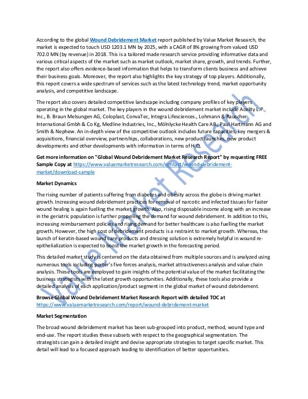 Wound Debridement Market Report 2018-2025