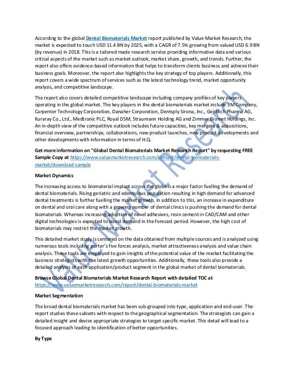 Dental Biomaterials Market 2025 Research Report