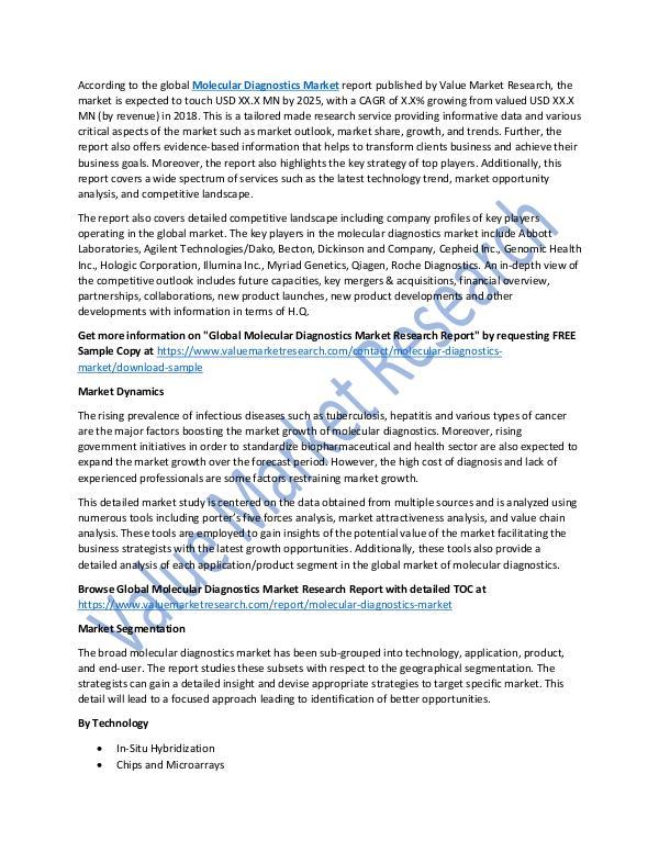 Molecular Diagnostics Market Growth Analysis, 2025