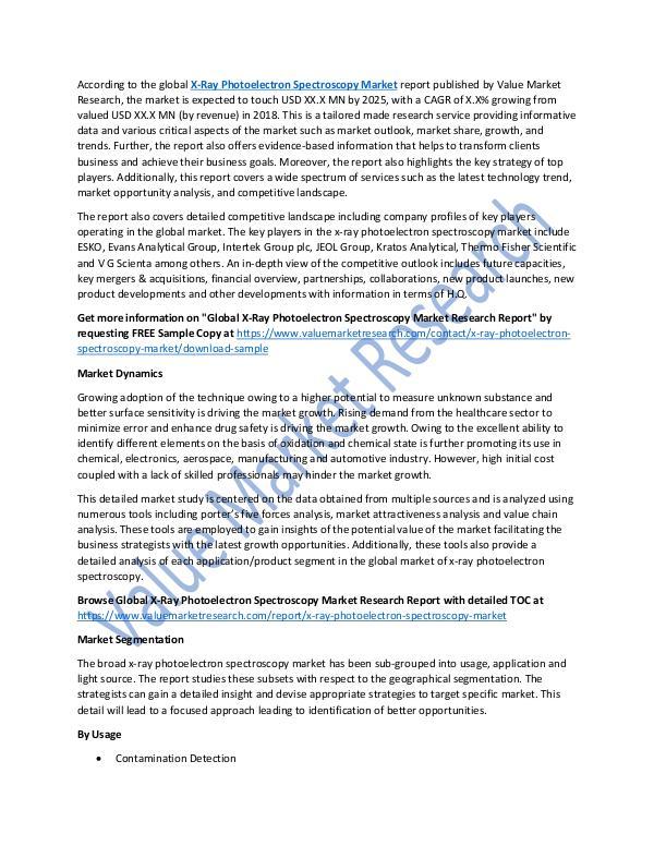 X-Ray Photoelectron Spectroscopy Market Report