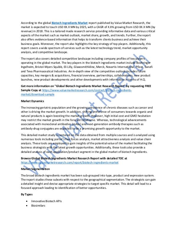 Biotech Ingredients Market 2025 Research Report
