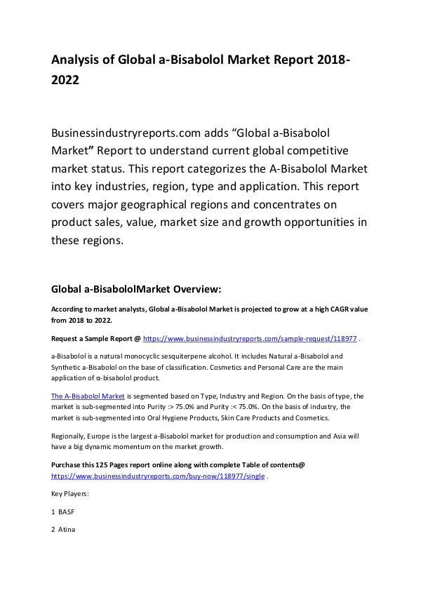Market Research Report 2022 Analysis of Global a-Bisabolol Market Report 2018-