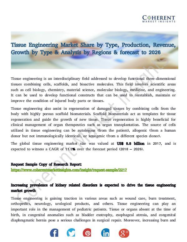 Tissue Engineering Market