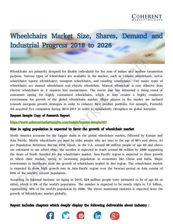 Wheelchairs Market