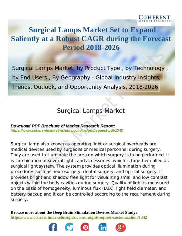 Surgical Lamps Market Set to Expand Saliently at a