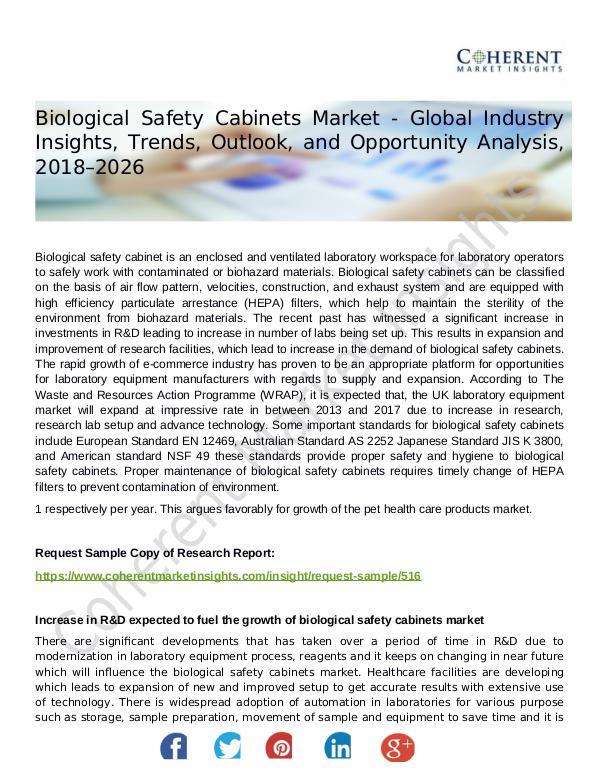 Biological Safety Cabinets Market