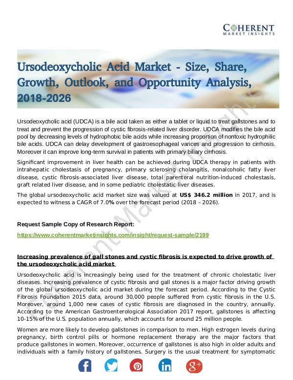 Stairlifts Market: Foresees Skyrocketing Growth in the Coming Years Ursodeoxycholic Acid Market
