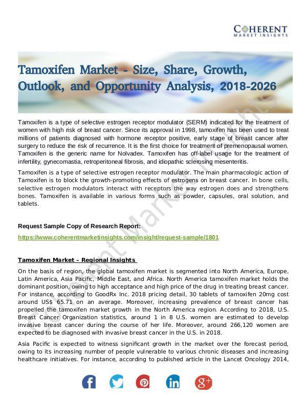 Tamoxifen Market