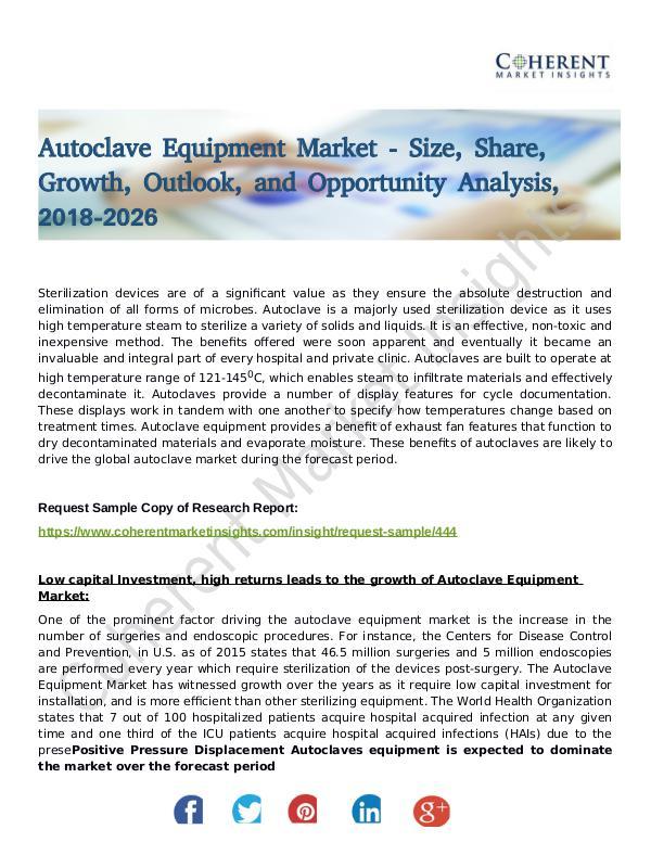 Autoclave Equipment Market