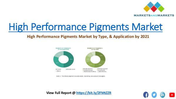 Research Industry Expert High Performance Pigments Market