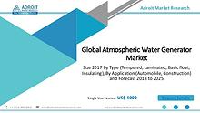 Global Atmospheric Water Generator Market Size