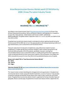 Healthcare Industry Updates