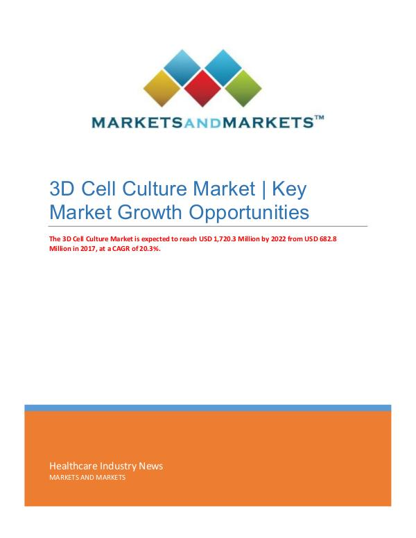Healthcare Industry Updates 3D Cell Culture Market | Global Growth Insights