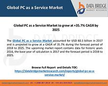 Global PC as a Service Market