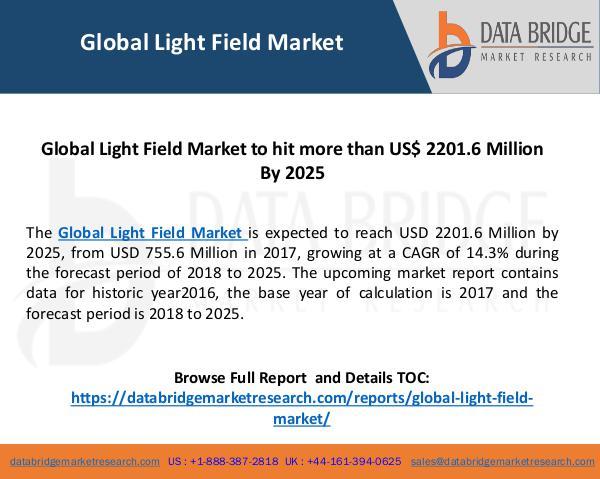 Global Light Field Market Global Light Field Market Analysis, Growth, Global