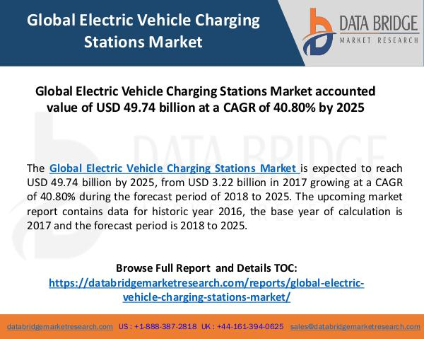 Global Electric Vehicle Charging Stations Market Global Electric Vehicle Charging Stations Market S